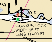 Franklin Lock - Click for Chartview