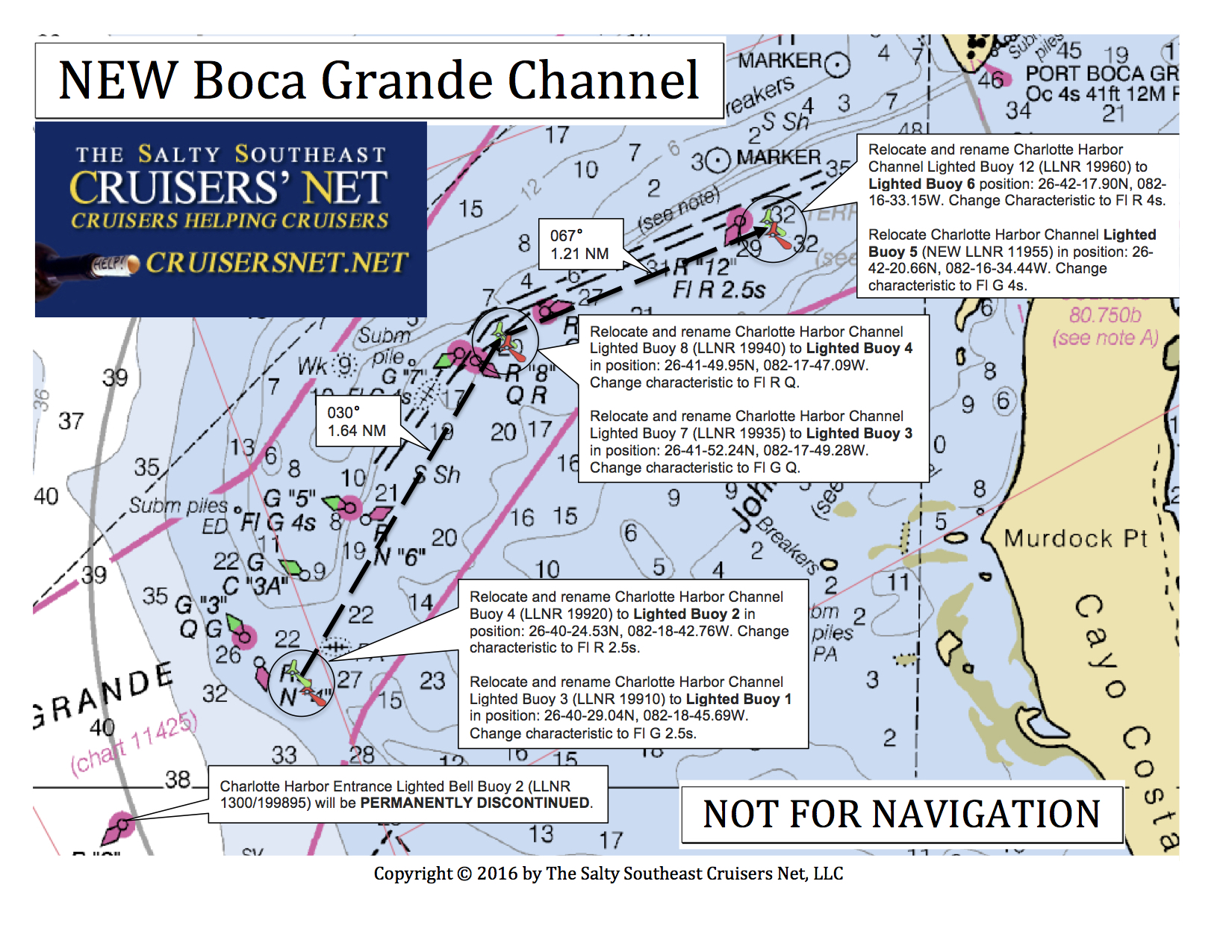 NEW Boca Grande Channel
